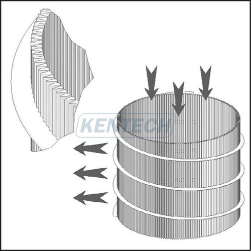 Kentech wedge wire flow in to out (FITO)